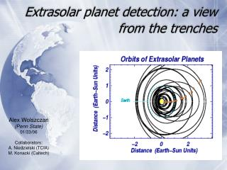 Extrasolar planet detection: a view from the trenches