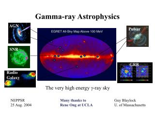 Gamma-ray Astrophysics