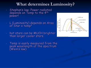 What determines Luminosity?