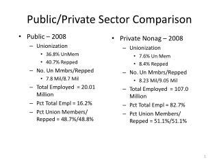 Public/Private Sector Comparison