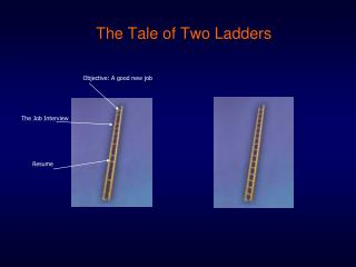The Tale of Two Ladders