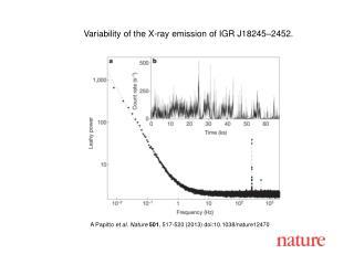 A Papitto  et al. Nature  501 , 517-520 (2013) doi:10.1038/nature12470