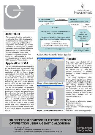 3D FREEFORM COMPONENT FIXTURE DESIGN OPTIMISATION USING A GENETIC ALGORITHM