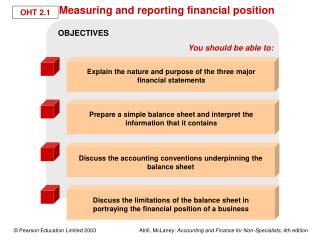 Measuring and reporting financial position