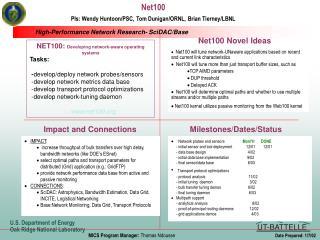 Net100 PIs: Wendy Huntoon/PSC, Tom Dunigan/ORNL, Brian Tierney/LBNL