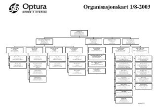 Organisasjonskart 1/8-2003