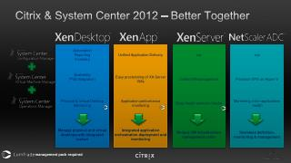 Citrix & System Center 2012 – Better Together