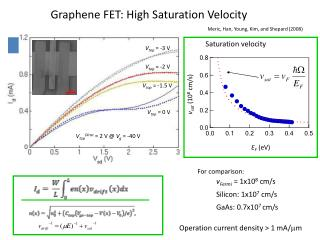 Graphene FET: High Saturation Velocity