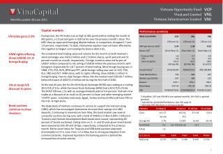 VN Index gains 2.9%
