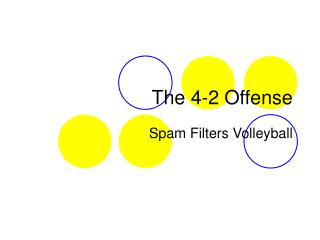 The 4-2 Offense