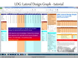 LDG is an Excel program to design and visualize design for lateral wind and seismic forces
