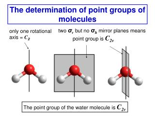 The determination of point groups of molecules