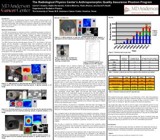The Radiological Physics Center's Anthropomorphic Quality Assurance Phantom Program