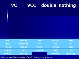 VC        VCC    double  nothing