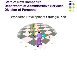 State of New Hampshire Department of Administrative Services Division of Personnel
