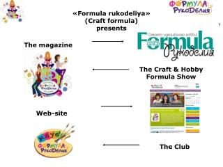 « Formula rukodeliya » (Craft formula) presents