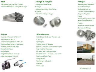 Pipe Fittings & Flanges Fittings