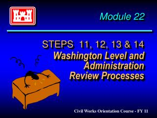 Module 22 STEPS  11, 12, 13 & 14 	Washington Level and Administration   Review Processes