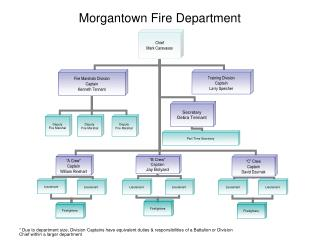 Morgantown Fire Department