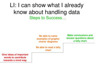 LI: I can show what I already know about handling data