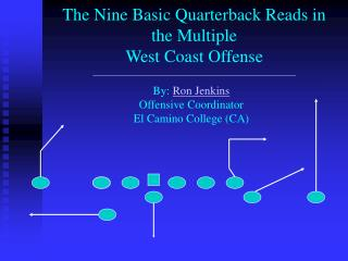 The Nine Basic Quarterback Reads in the Multiple West Coast Offense