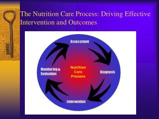 The Nutrition Care Process: Driving Effective Intervention and Outcomes