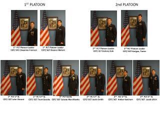 2 nd PLT Platoon Leader CDT/ 2LT Zackary  Zule