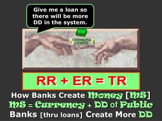 How Banks Create Money [ MS ] MS  =  Currency  +  DD  of  Public