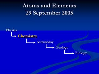 Atoms and Elements  29 September 2005
