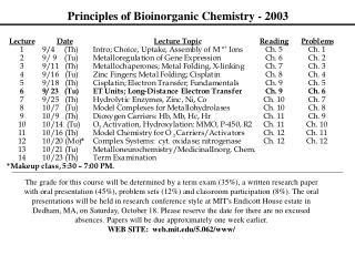 Principles of Bioinorganic Chemistry - 2003