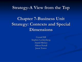 Strategy-A View from the Top Chapter 7-Business Unit  Strategy: Contexts and Special Dimensions