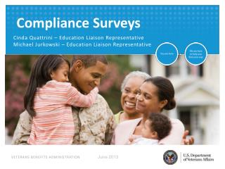 Compliance Surveys