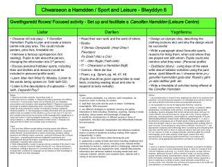 Chwaraeon a Hamdden / Sport and Leisure - Blwyddyn 6