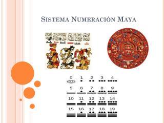 Sistema  Numeración Maya