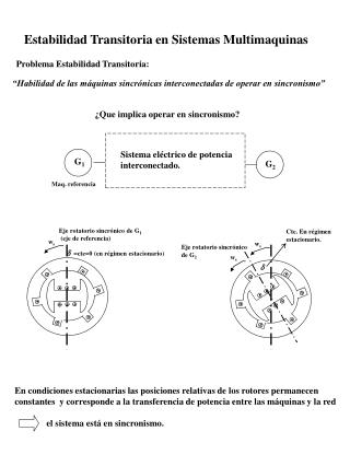 Estabilidad Transitoria en Sistemas Multimaquinas