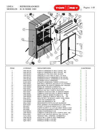 LINEA          : REFRIGERADORES  MODELOS   : R-36 SERIE 1000
