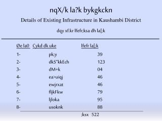 nqX/k la?k bykgkckn Details of Existing Infrastructure in Kaushambi District