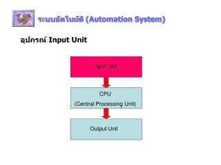 ระบบอัตโนมัติ  (Automation System)