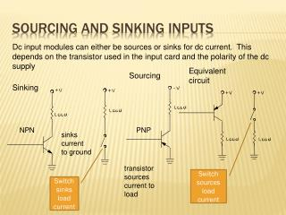 Sourcing and Sinking Inputs