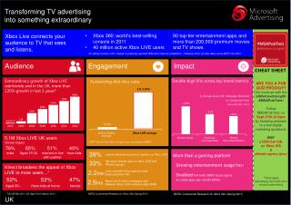 Transforming TV advertising  into something extraordinary