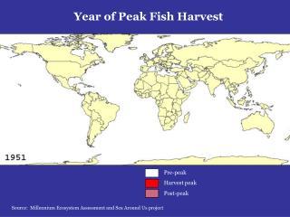 Harvest peak