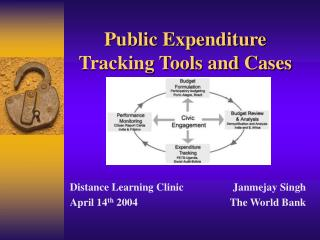 Public Expenditure Tracking Tools and Cases