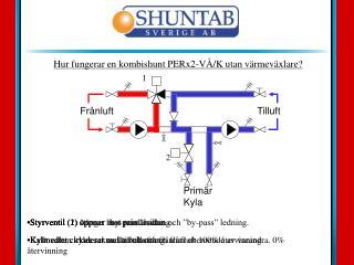 Hur fungerar en kombishunt PERx2-VÅ/K utan värmeväxlare?