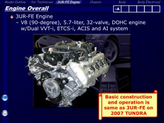 Engine Overall