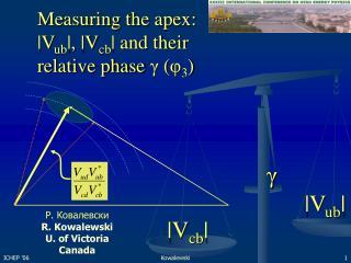 Measuring the apex:  V ub  ,  V cb   and their  relative phase  γ  ( φ 3 )