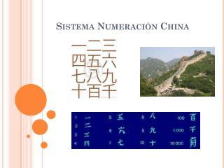 Sistema  Numeración China