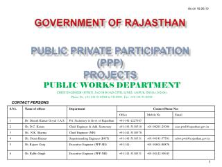 government OF RAJASTHAN PUBLIC PRIVATE PARTICIPATION  ( ppp ) PROJECTS