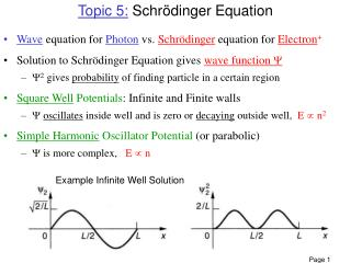 Topic 5:  Schr�dinger Equation