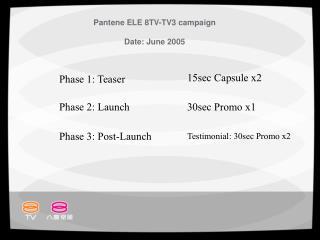 Pantene ELE 8TV-TV3 campaign  Date: June 2005