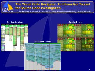 The Visual Code Navigator: An Interactive Toolset for Source Code Investigation